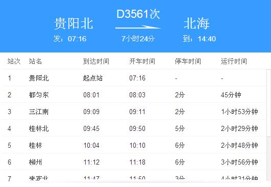 成都铁路局售票时间_北海到贵阳动车D3570、D3561、票价300元,全程7小时-北海到越南 ...