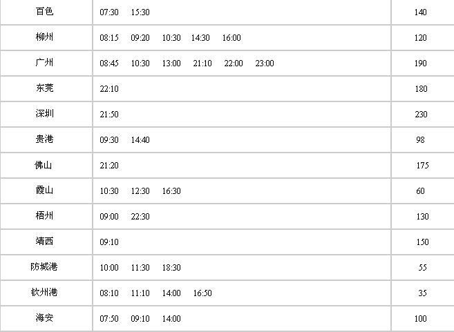 北海南珠汽车站汽车时刻表